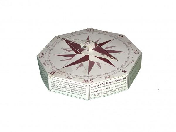 Der Magnetkompass